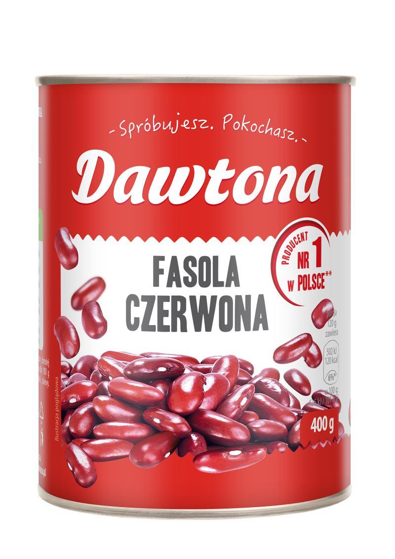 FASOLA CZERWONA PUSZKA