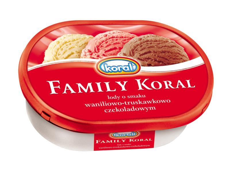 LODY FAMILIJNE WANILIOWO-TRUSAKWKOWE- CZEKOLADOWE